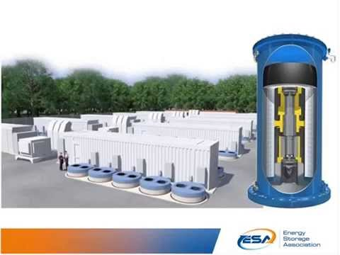 Energy Storage   Turning Solar into an On Demand Resource fo