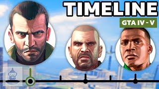 The GTA (Grand Theft Auto) HD Universe Timeline | The Leaderboard