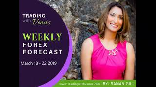 Weekly Forex Forecast:  March 18 - 22 2019