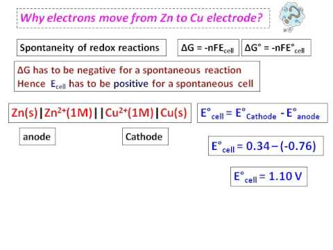 5 Standard Reduction potential - YouTube