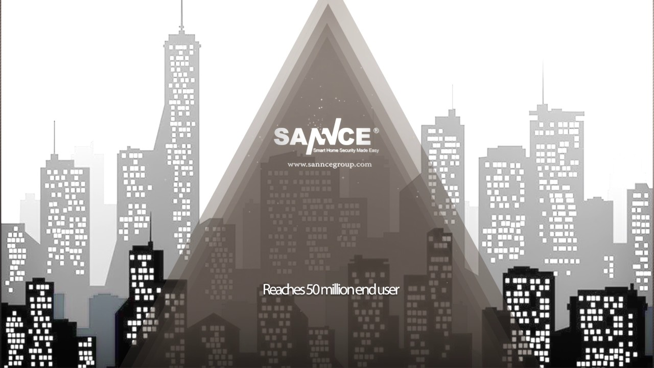 Sannce The Leading Video Surveillance Brand Youtube