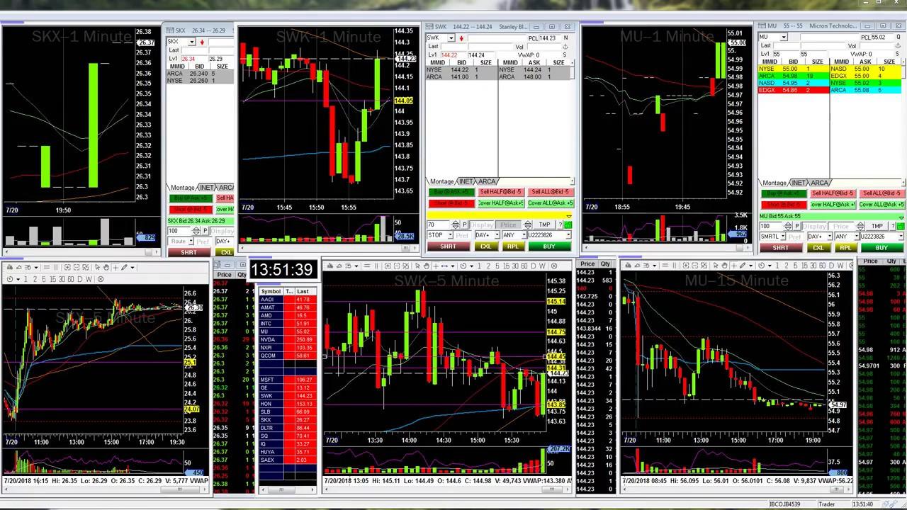 DAS Trader Pro Configuration Set-up