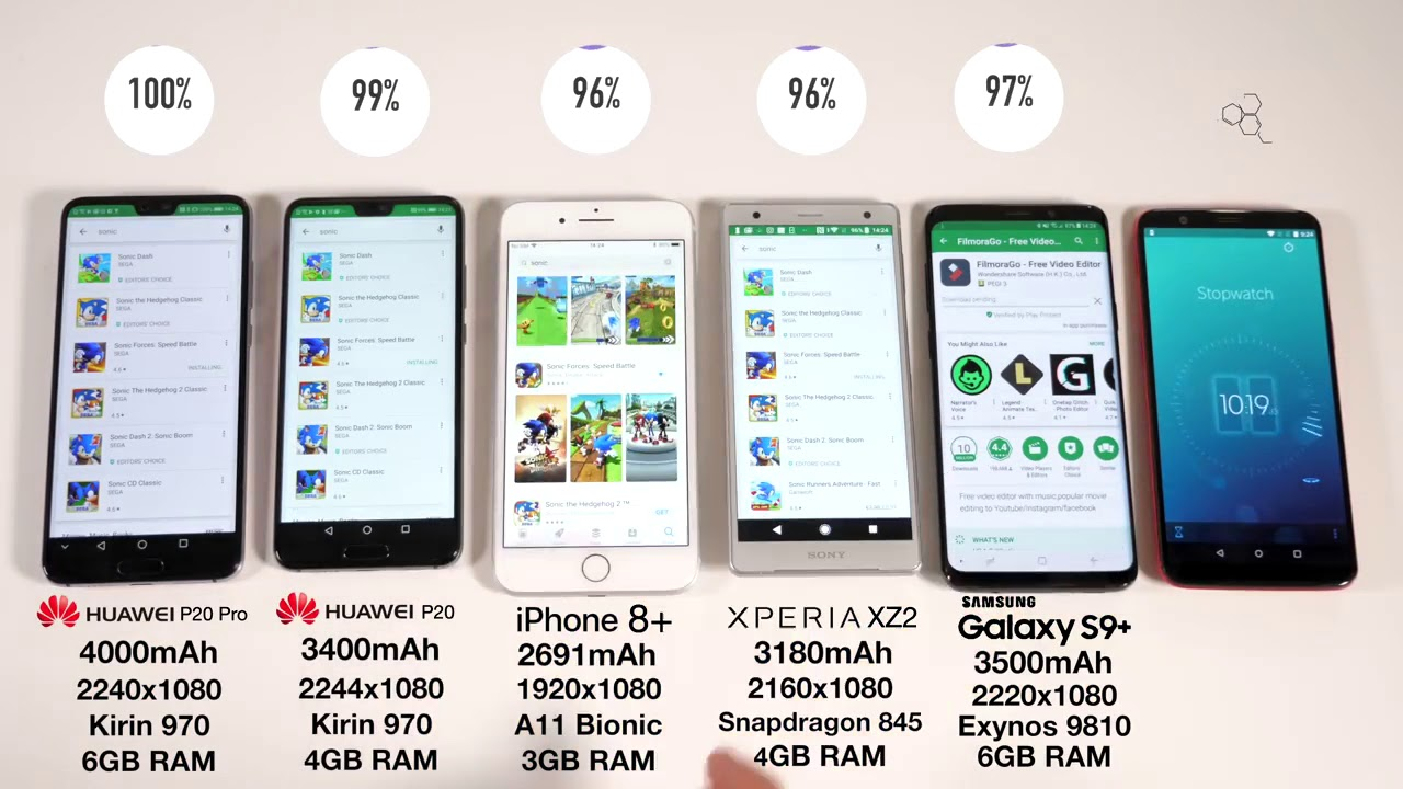 iphone 8 plus vs huwaei p20 pro