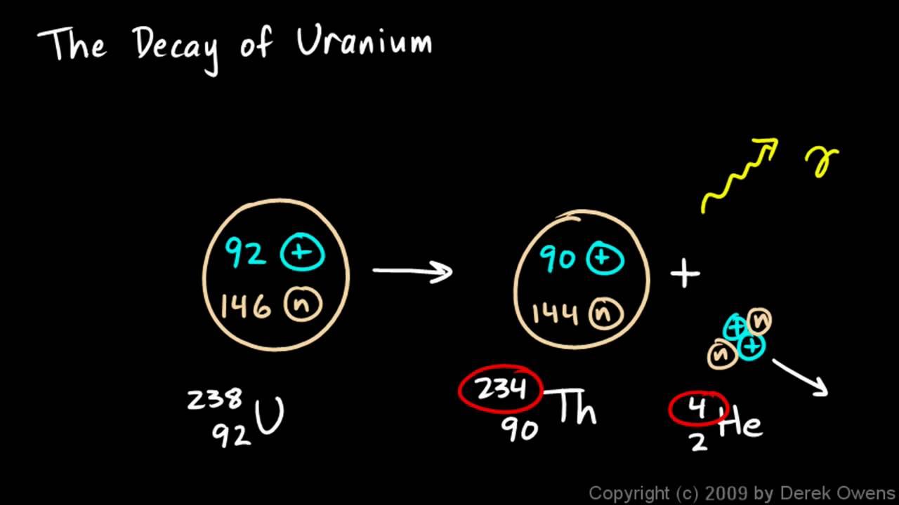 Decay series 238 uranium 11.6: Radioactive