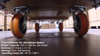 Polyurethane On Aluminum Caster Wheels: Your Caster Connection