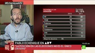 """Pablo Echenique en Al Rojo Vivo: """"Es difícil que sin un Gobierno de Podemos pueda haber un cambio"""""""