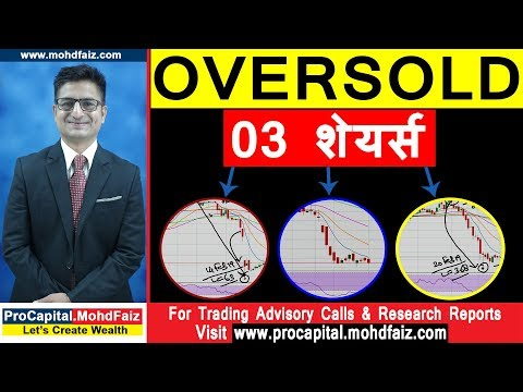 OVERSOLD 03 शेयर्स | Latest Share Market Tips | Latest Share Market Videos