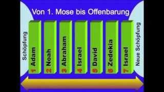 Die Bibel in der Vogelschau - Roger Liebi