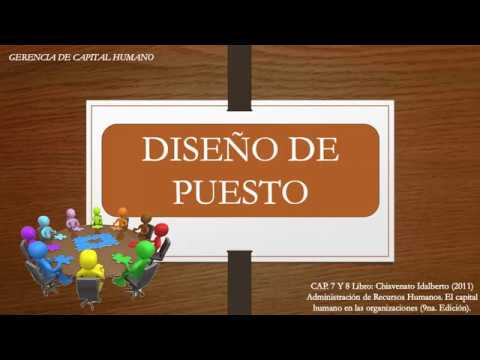 GCH Diseño de Puestos from YouTube · Duration:  3 minutes 32 seconds