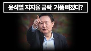 윤석열 지지율 급락... 거품 빠졌다? 대담집으로 정치…