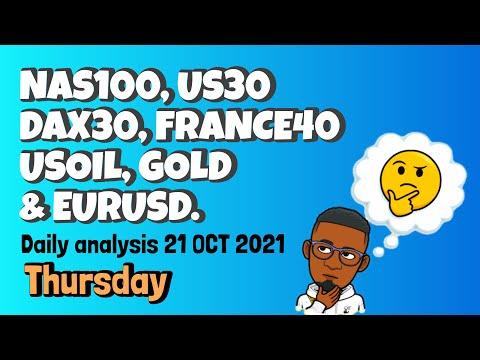 Forex Daily Analysis | NASDAQ 100, US30, GOLD, USOIL &  EURUSD