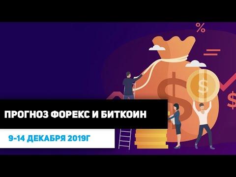 Прогноз форекс и биткоин на неделю 9 -14 декабря 2019