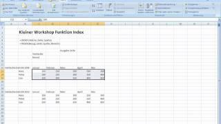 Excel Funktion INDEX - Wert auslesen aus einer Tabelle
