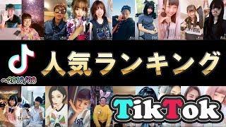 【ファン数順】TikToker最新人気ランキング TOP20【~2018年8月】