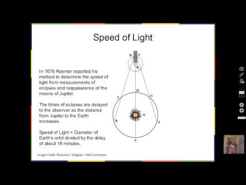 Electromagnetic Waves, Maxwell