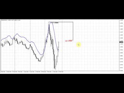 Tradernewsfeed: [video] ForexPeaceArmy | Sive Morten GBP Daily (ForexPeaceArmyCOM)