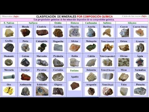 Idea Para Maqueta De Rocas Y Minerales Youtube