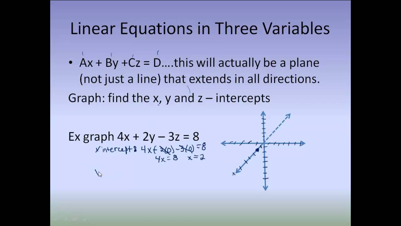 Graphing Linear Equations in Three Variables - YouTube
