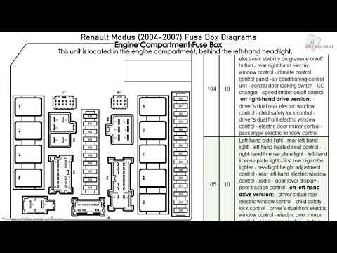 [DIAGRAM_38EU]  Renault Modus (2004-2007) Fuse Box Diagrams - YouTube | Renault Modus Fuse Box |  | YouTube