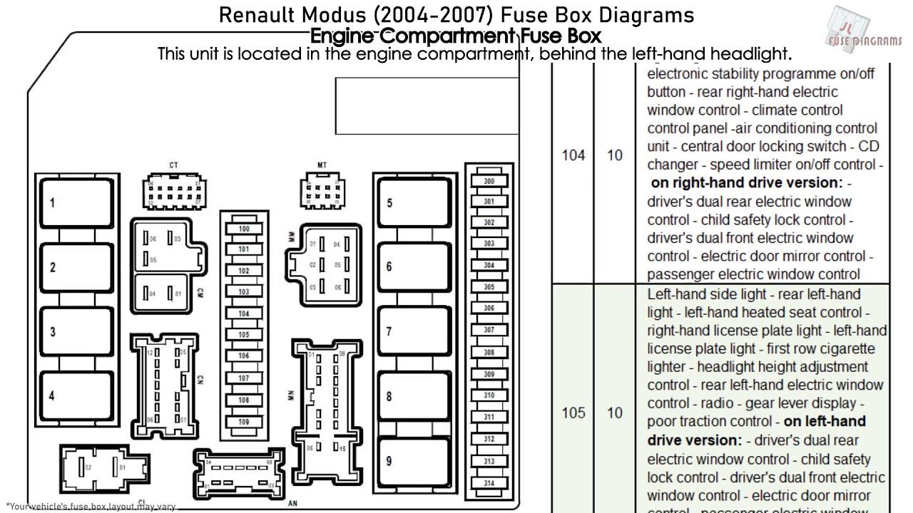 [SCHEMATICS_4UK]  Renault Modus (2004-2007) Fuse Box Diagrams - YouTube | Renault Modus Fuse Box |  | YouTube