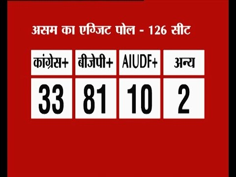 ABP News-Nielsen exit poll: BJP may form government in Assam with 81 seats
