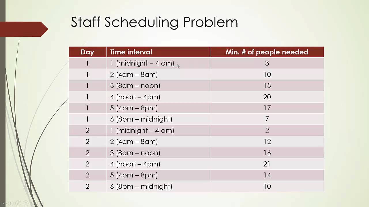 examples of lpp Examplesoflinear programmingproblems  example linear programming set-up problem you are the head of a building department your department is.
