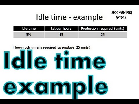Idle Time Example