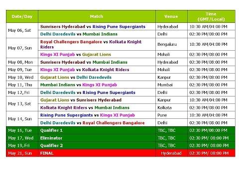 IPL 2017 Schedule (Official) Indian Premier League 10