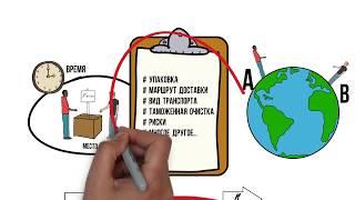 Цена товара и условия поставки  Видеоурок