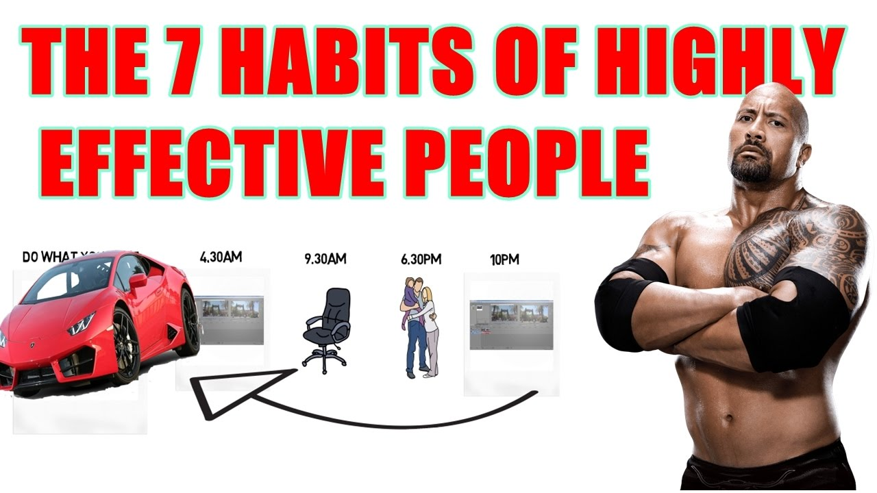 7 habits book report The 7 habits of highly effective people explores a number of paradigms, principles, and habits that can help you become more productive, whether that be as an individual, as part of an organisation or a business.