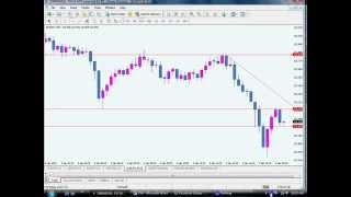 Forex 40 PIP STRATEGY