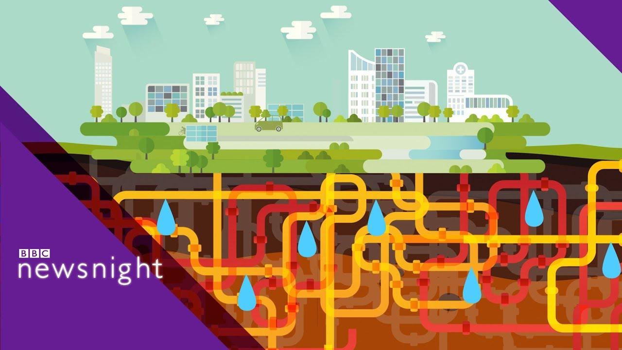 Should We Nationalise the Water Industry? | Economics | tutor2u