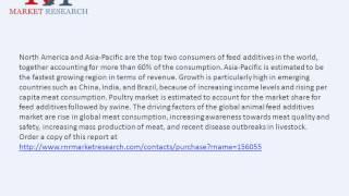 Animal Feed Additives Market Development Share, By Company