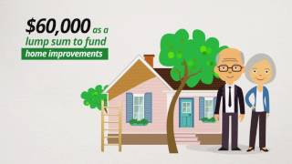 Seniors First Reverse Mortgage