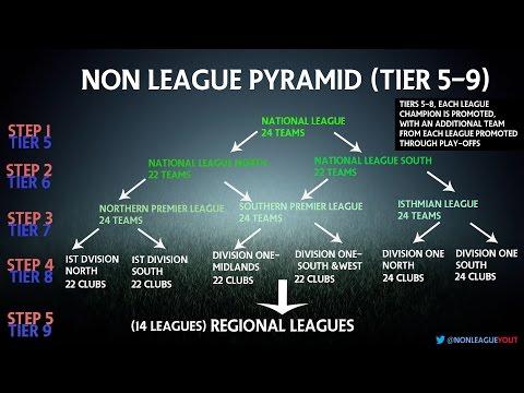 Footyroom Champions League