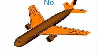 Video Ejes del avión.wmv download MP3, 3GP, MP4, WEBM, AVI, FLV Juni 2018