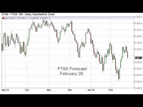 FTSE 100 Technical Analysis for February 26 2016 by FXEmpire.com