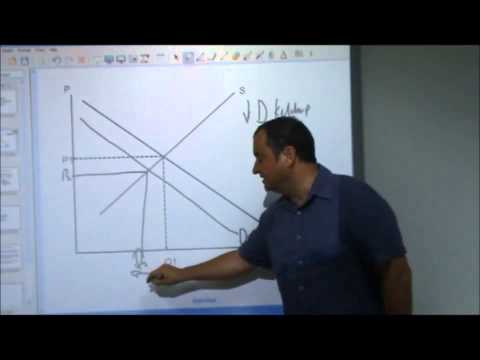 AS-Level Economics Video 6 - Equilibrium Price and Quantity in a Market