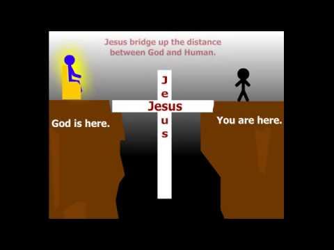 Gospel Presentation Jesus Christ The Bridge To God Youtube