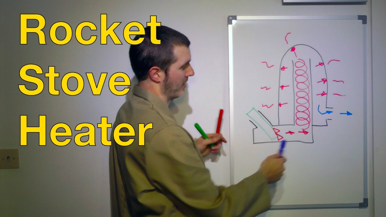 How does a rocket    stove    heater work   YouTube