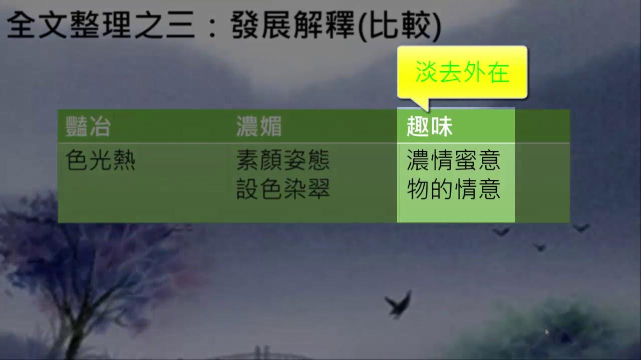 高中國文 晚遊六橋待月記:全文統整 - YouTube
