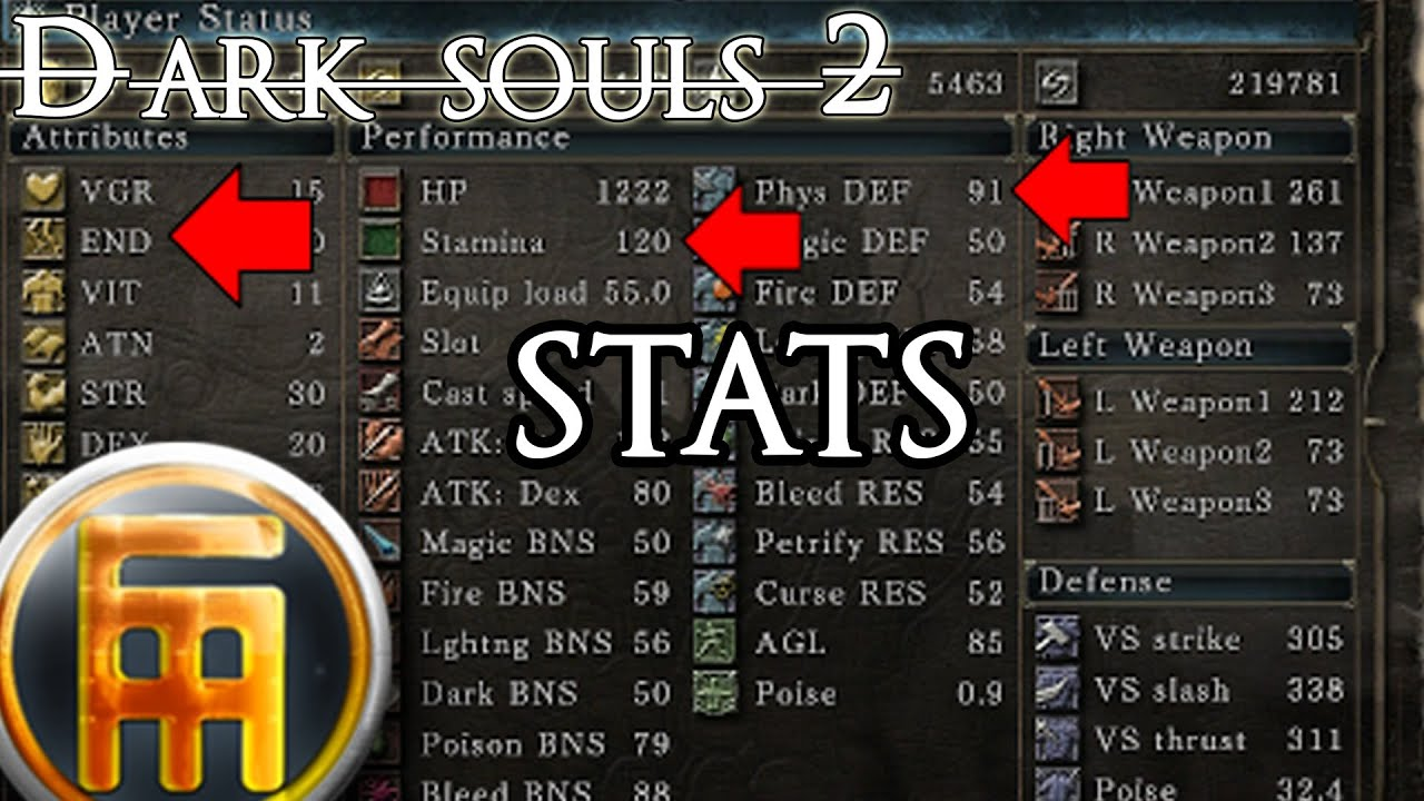 Dark Souls II - Complete Stats & Attributes Guide - YouTube