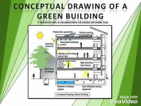Green building concept sustainable infrastructure youtube for Green building features checklist