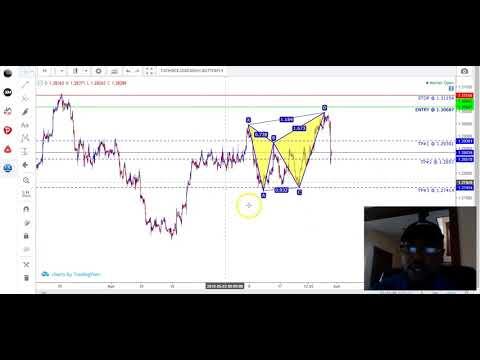 Tutorial on Tracker Video analysis tool. (Pendulum)из YouTube · Длительность: 2 мин29 с