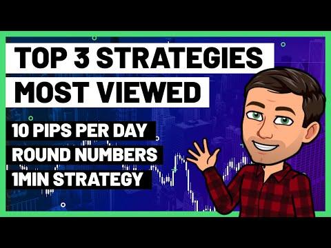 Best Forex Trading Strategies | Top 3 Strategies