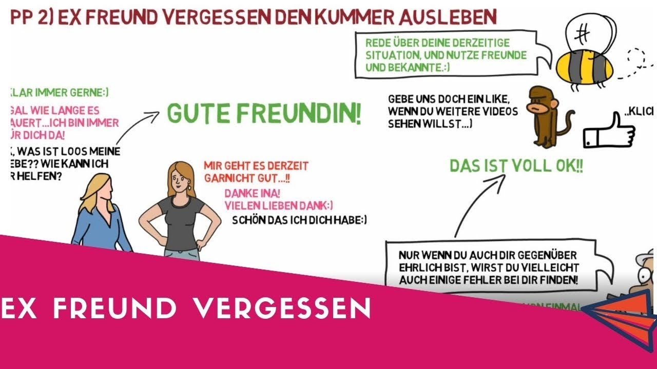 Ex vergessen sprüche freund VOTING: Lustige