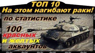 ТОП 10 танков не требующих скил!