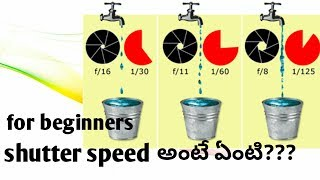 about shutter speed in telugu   learn about shutter speed   about slow shutter speed   the tedmed  