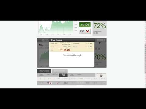 60 Second Binary Options Strategy: 1 Day Live Trading  $200+ profit