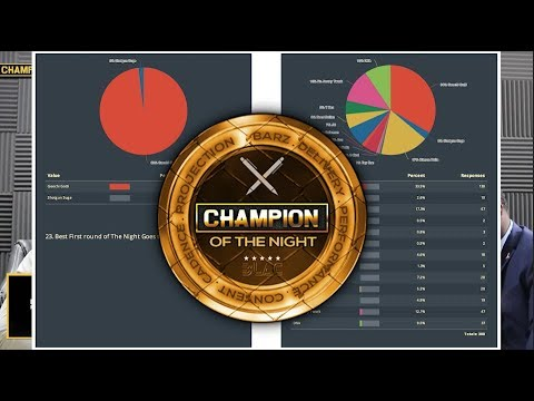 CHAMPION OF THE NIGHT - RESULTS